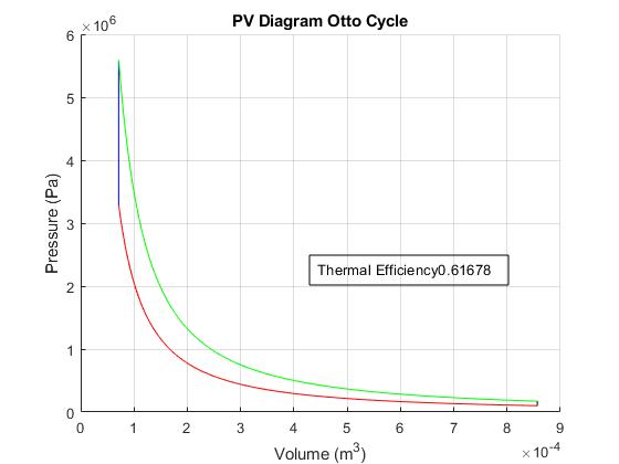 pv diagram using matlab wiring diagrams terms pv diagram matlab wiring diagram pv diagram matlab wiring diagram load area under pv diagram