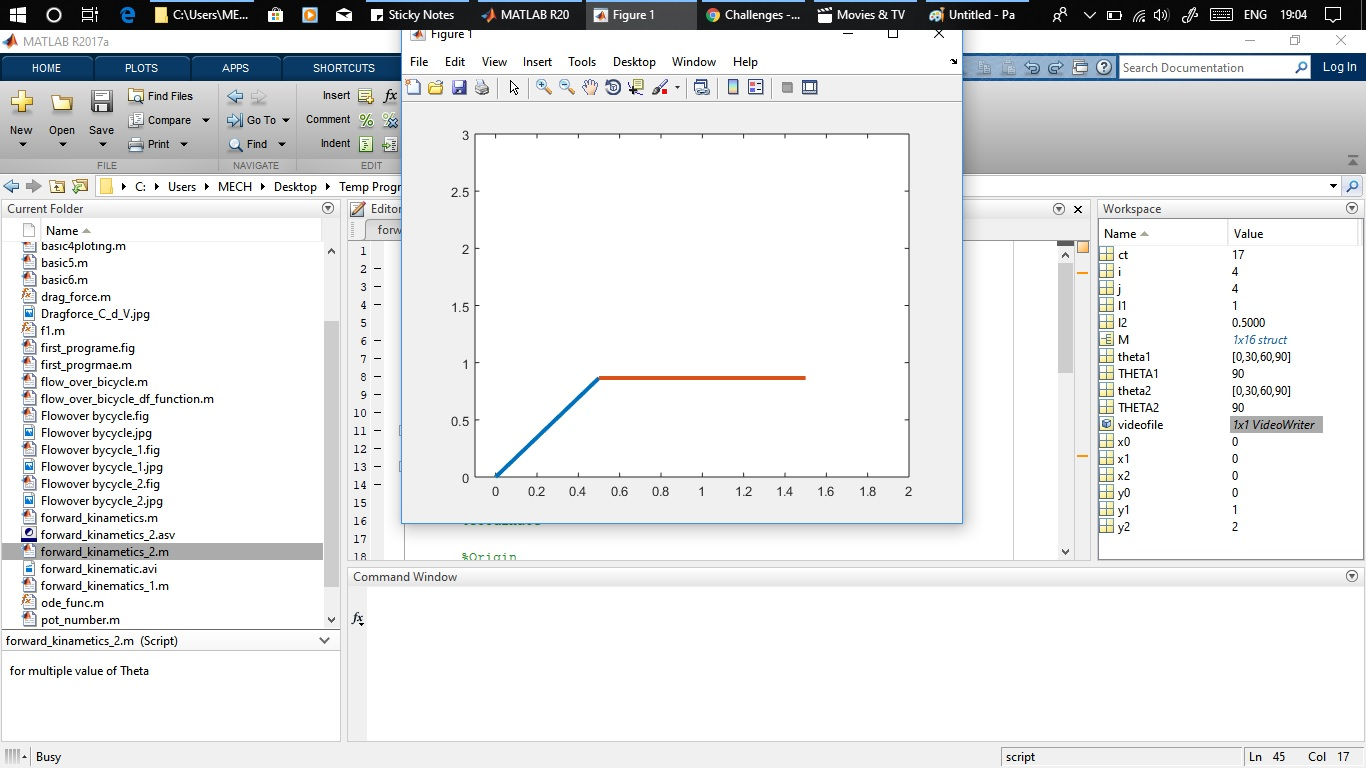 Matlab to simulate the forward kinematics of a 2R Robotic
