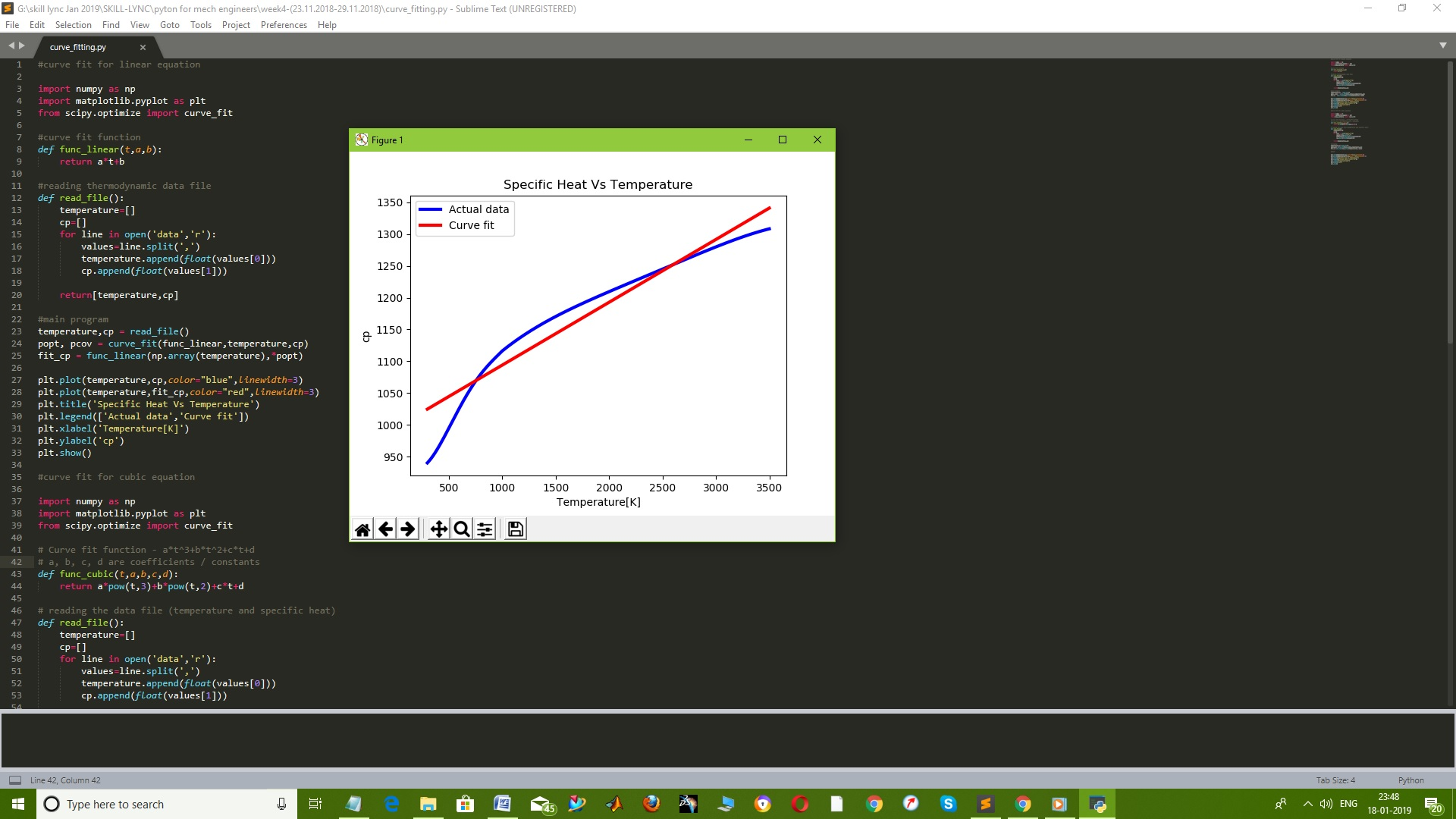 TEMPERATURE Vs SPECIFIC HEAT - LINEAR CUBIC CURVE FITTING